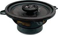 Audio System MXC 130