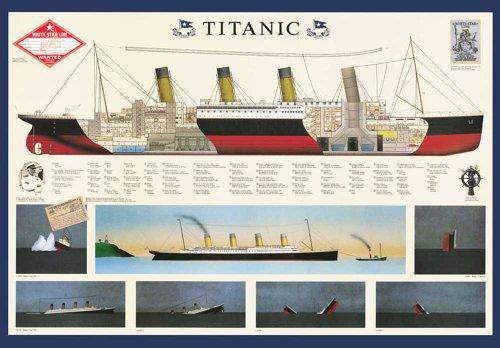 Titanic Bild
