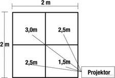Brumberg Fibatec-Set 50W/1mm 9501