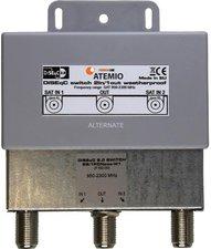 Atevio DiSEqC Switch 2/1