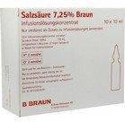 B. Braun Salzsäure Braun 7,25% Inf.-Lsg.Konz. (10 x 10 ml)