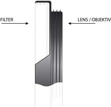 Heliopan Adapterring (Messing) schwarz Filter 82 mm auf Optik 62