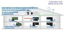 GigaBlue IP Box