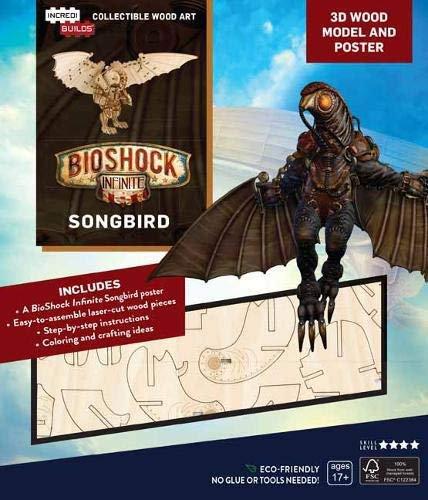 Bioshock Poster